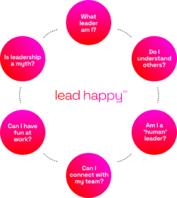 Leadership Development –The lead happy formula for leadership development